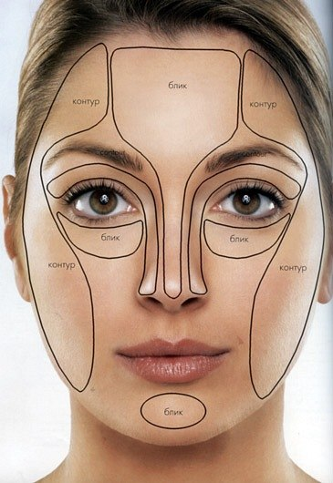 Как косметикой выровнять цвет лица